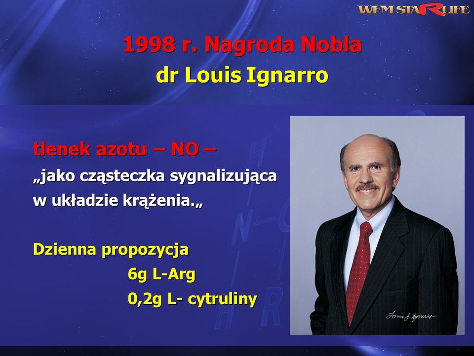 1998 r. Nagroda Nobla dr Louis Ignarro