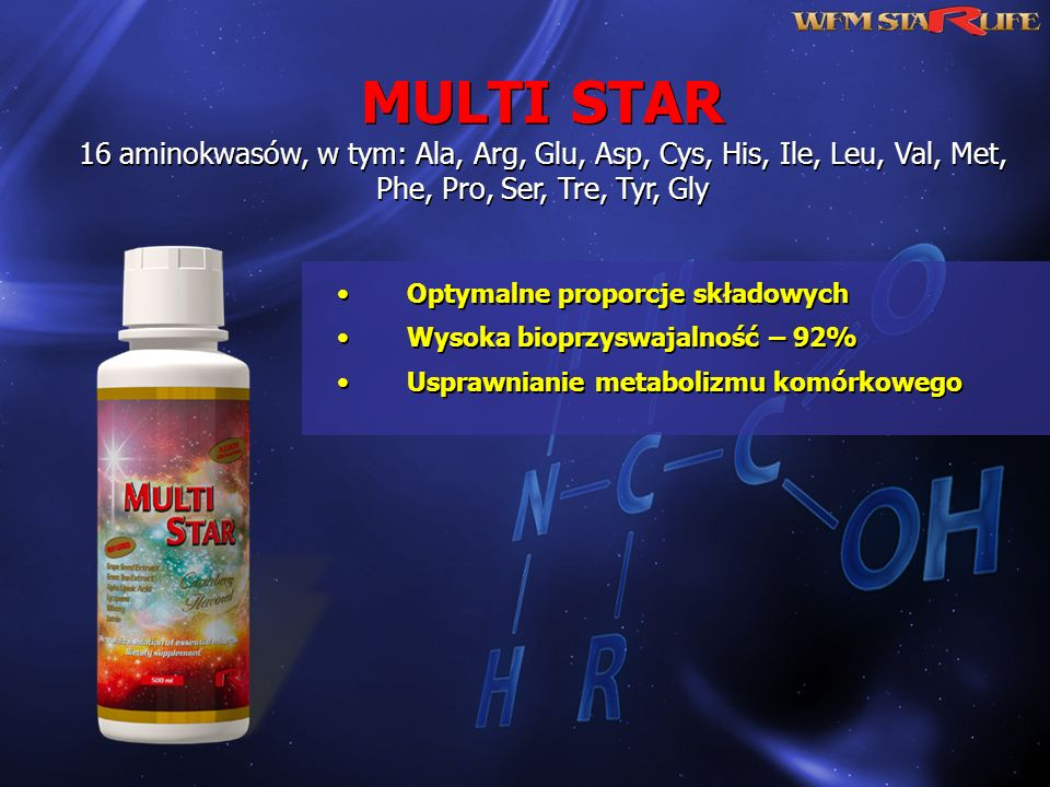 MULTI STAR 16 aminokwasów, w tym: Ala, Arg, Glu, Asp, Cys, His, Ile, Leu, Val, Met, Phe, Pro, Ser, Tre, Tyr, Gly.