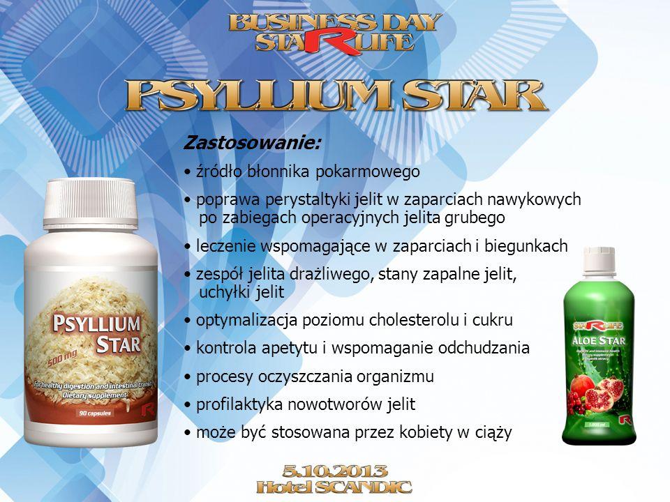 Zastosowanie: źródło błonnika pokarmowego