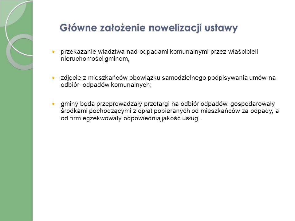 Główne założenie nowelizacji ustawy