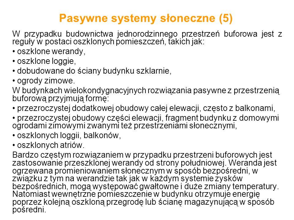 Pasywne systemy słoneczne (5)