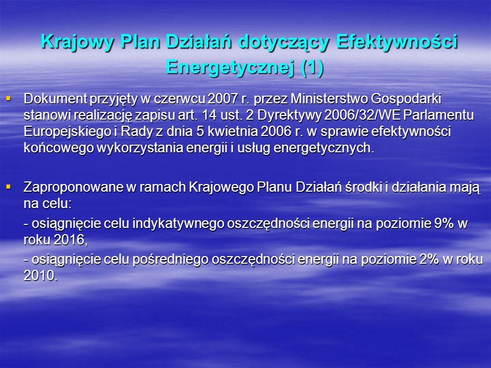 Krajowy Plan Działań dotyczący Efektywności Energetycznej (1)