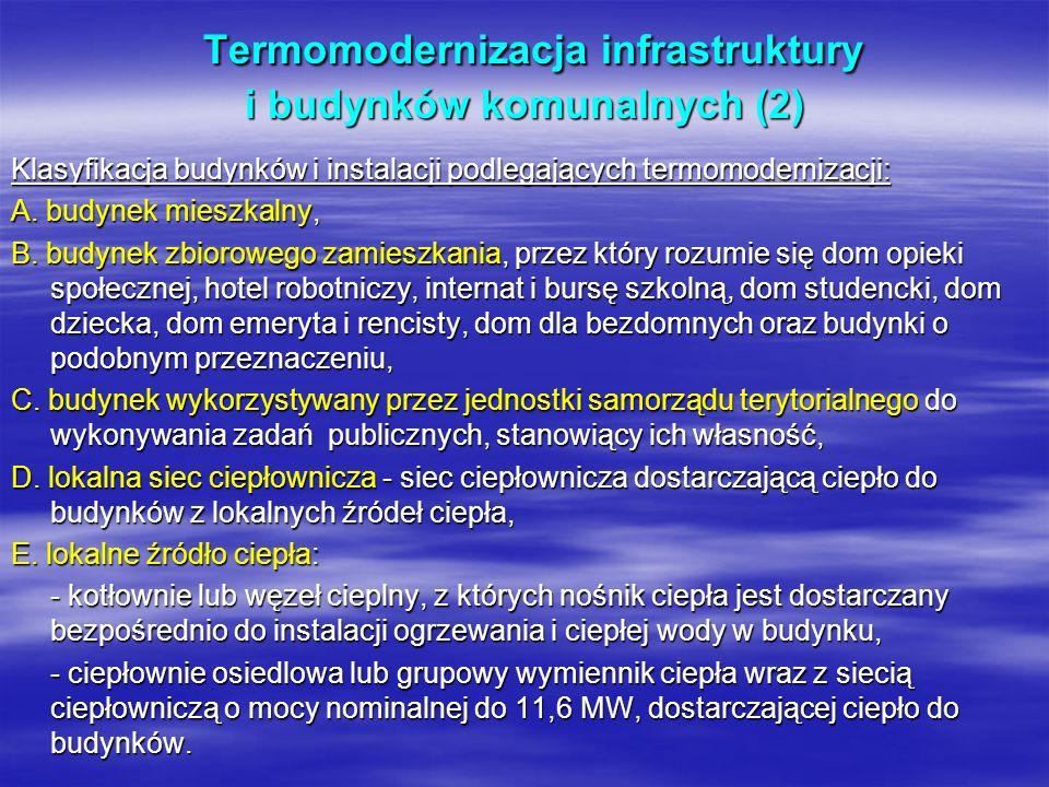 Termomodernizacja infrastruktury i budynków komunalnych (2)