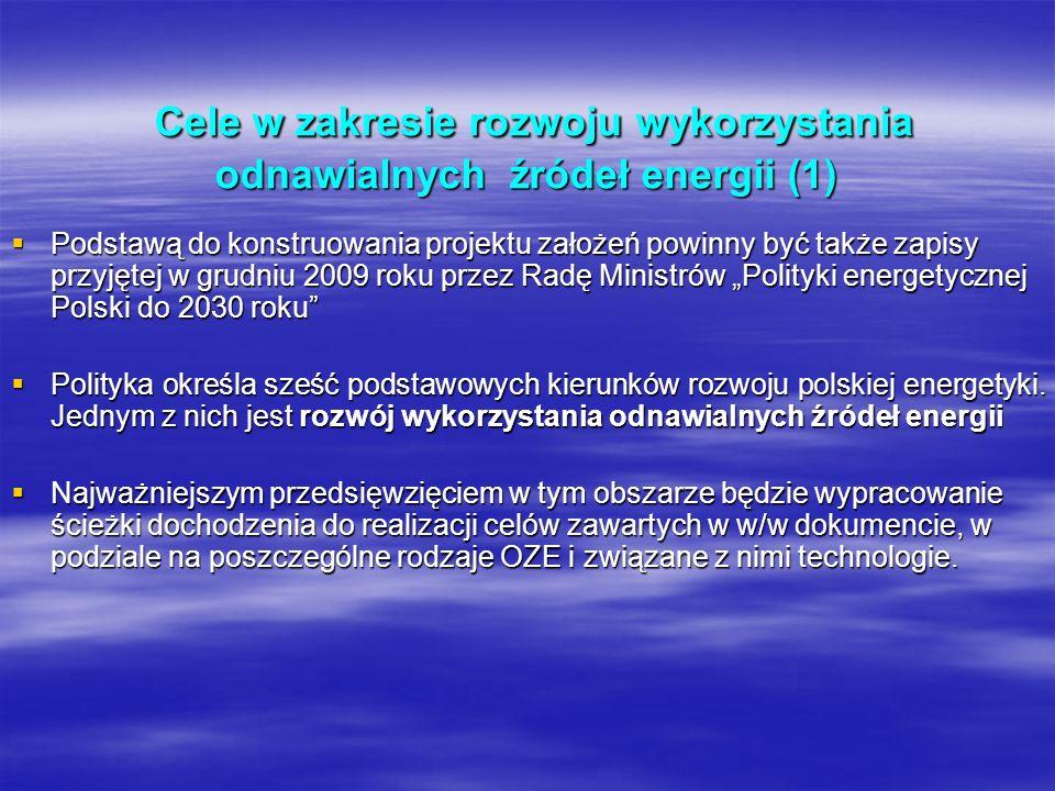 Cele w zakresie rozwoju wykorzystania odnawialnych źródeł energii (1)