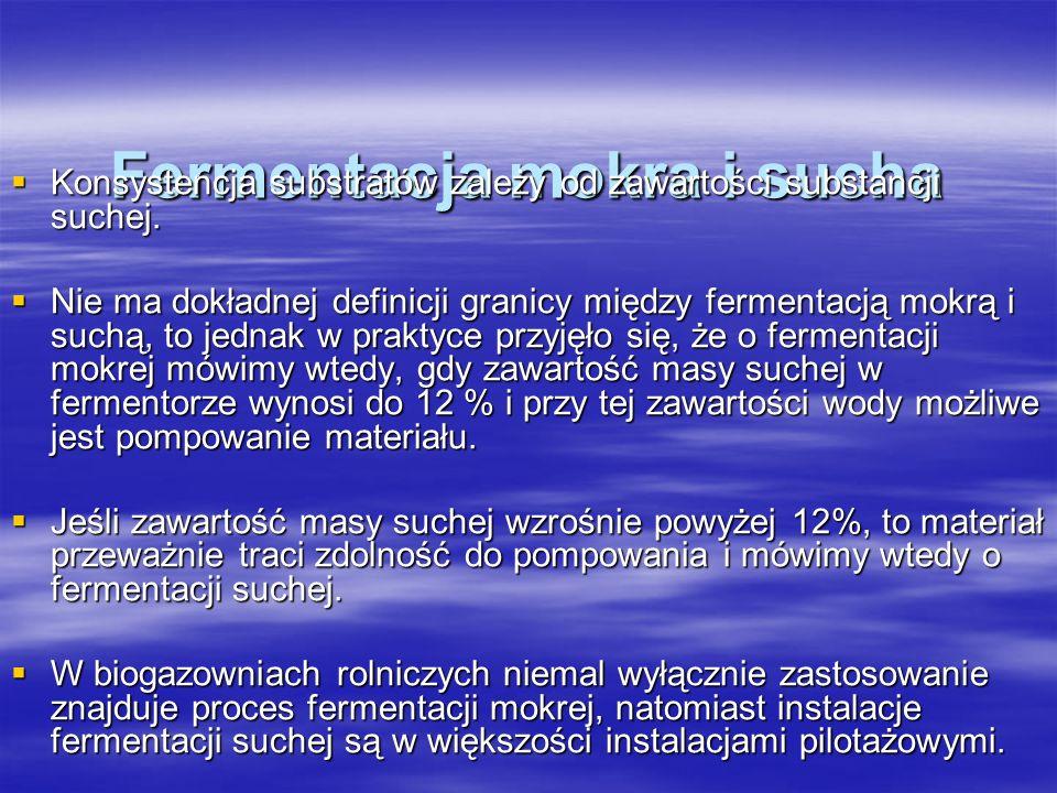 Fermentacja mokra i sucha