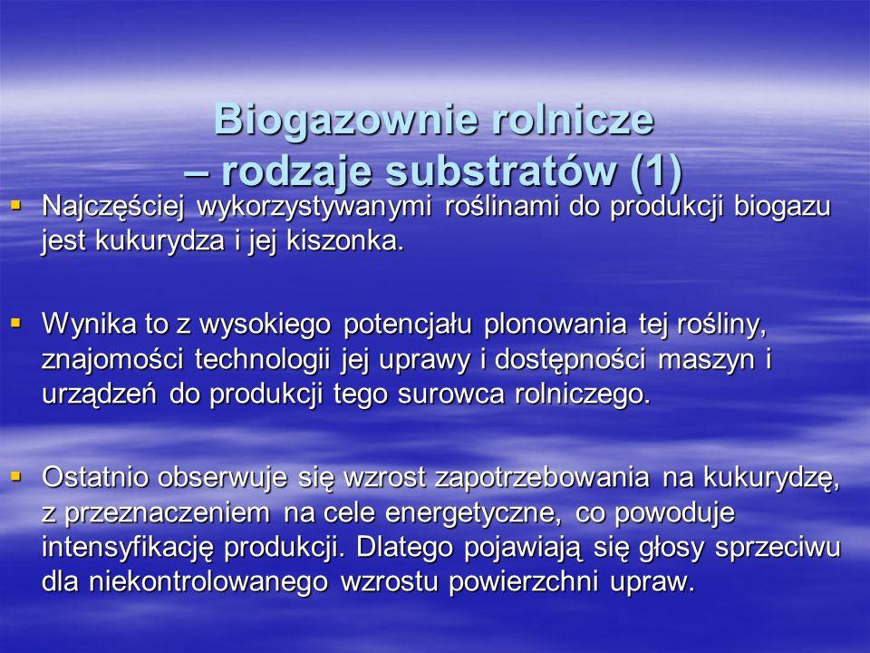 Biogazownie rolnicze – rodzaje substratów (1)