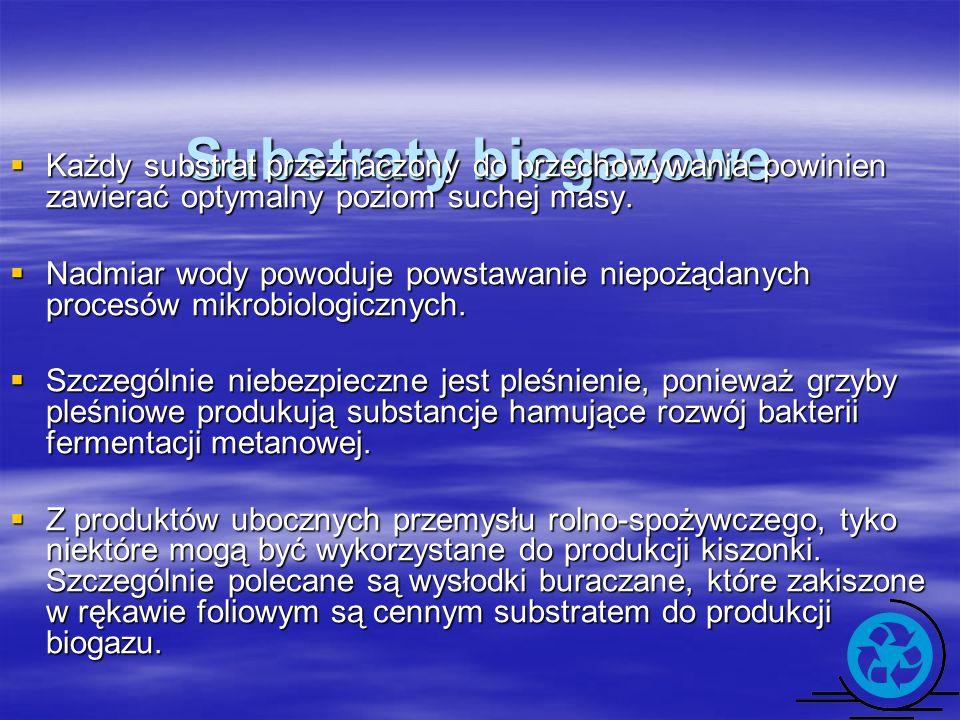 Substraty biogazowe Każdy substrat przeznaczony do przechowywania powinien zawierać optymalny poziom suchej masy.