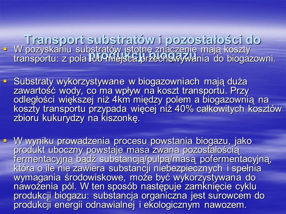 Transport substratów i pozostałości do produkcji biogazu