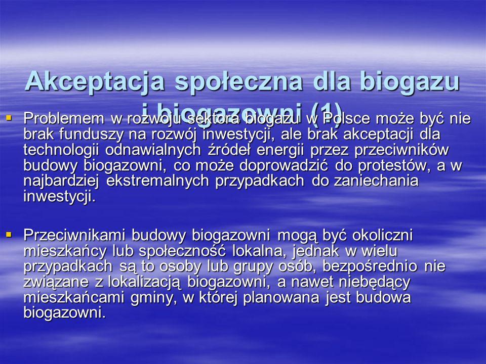 Akceptacja społeczna dla biogazu i biogazowni (1)