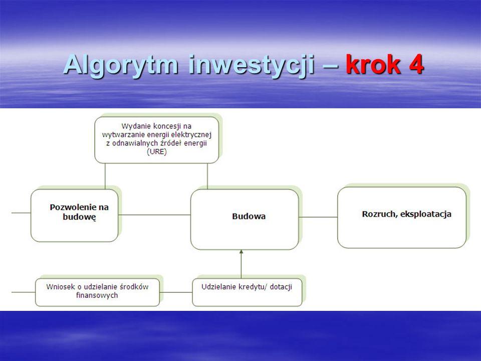 Algorytm inwestycji – krok 4