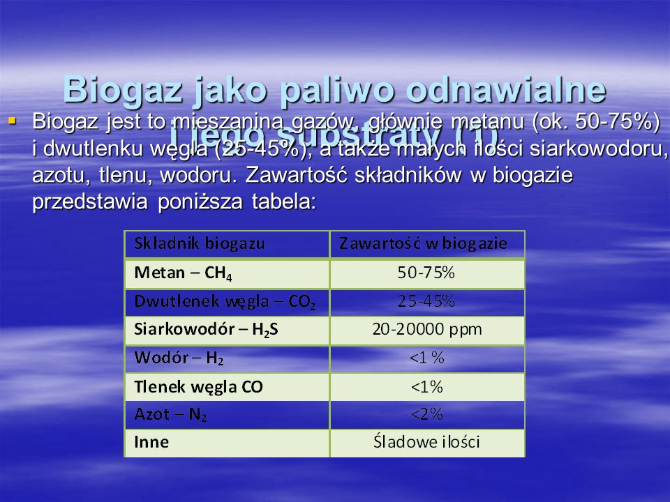 Biogaz jako paliwo odnawialne i jego substraty (1)