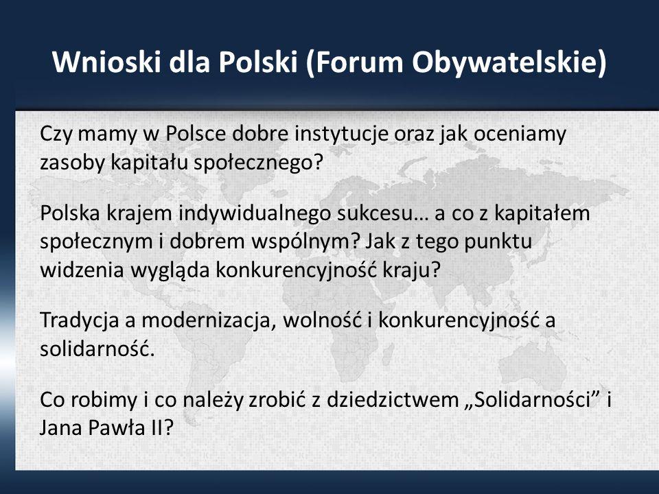 Wnioski dla Polski (Forum Obywatelskie)