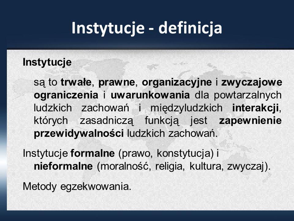 Instytucje - definicja