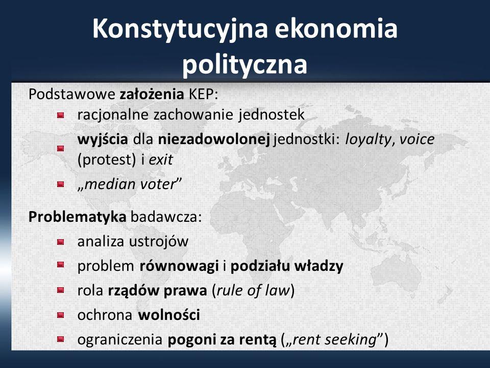 Konstytucyjna ekonomia polityczna