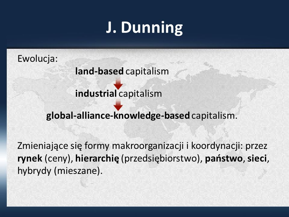 J. Dunning Ewolucja: land-based capitalism industrial capitalism