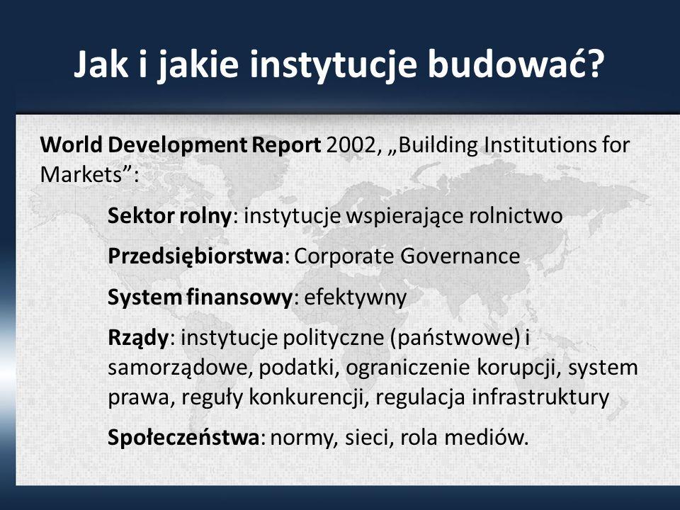 Jak i jakie instytucje budować