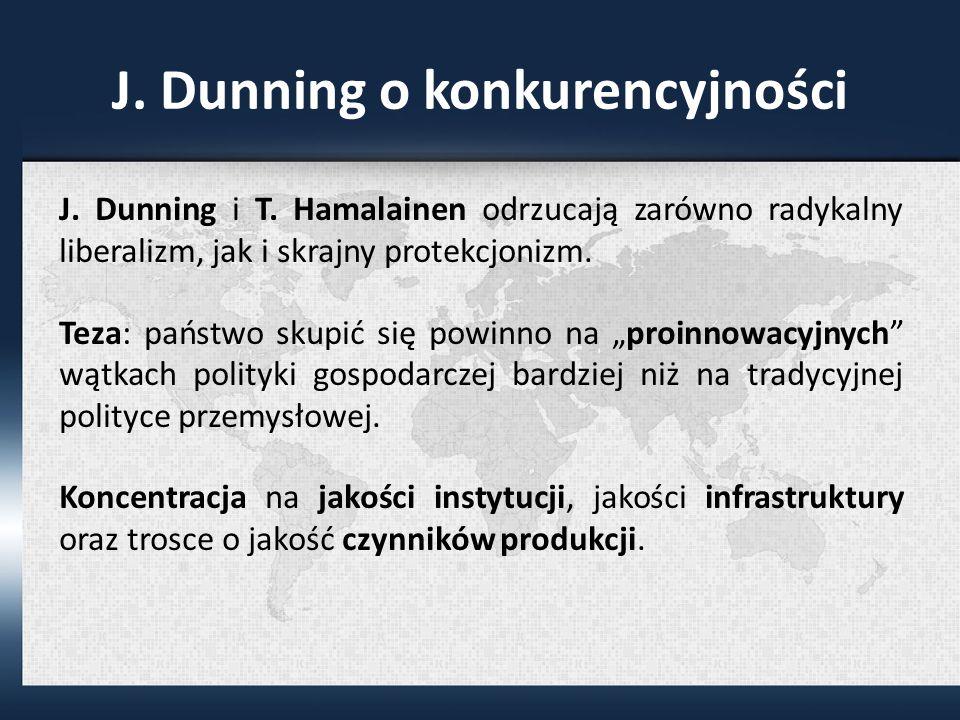 J. Dunning o konkurencyjności