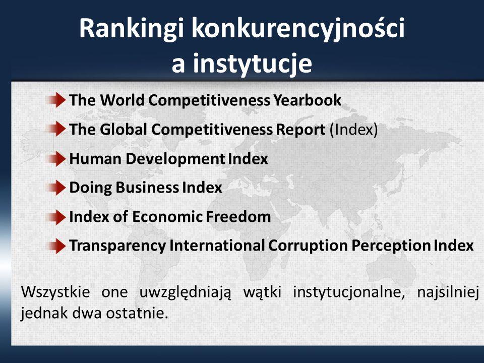 Rankingi konkurencyjności a instytucje