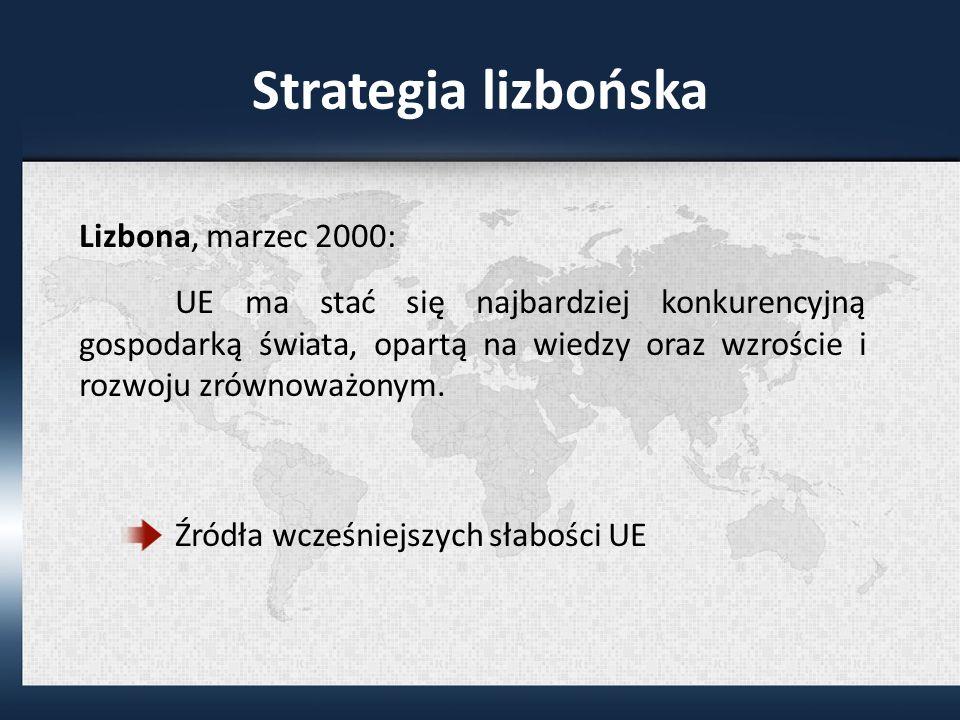 Strategia lizbońska