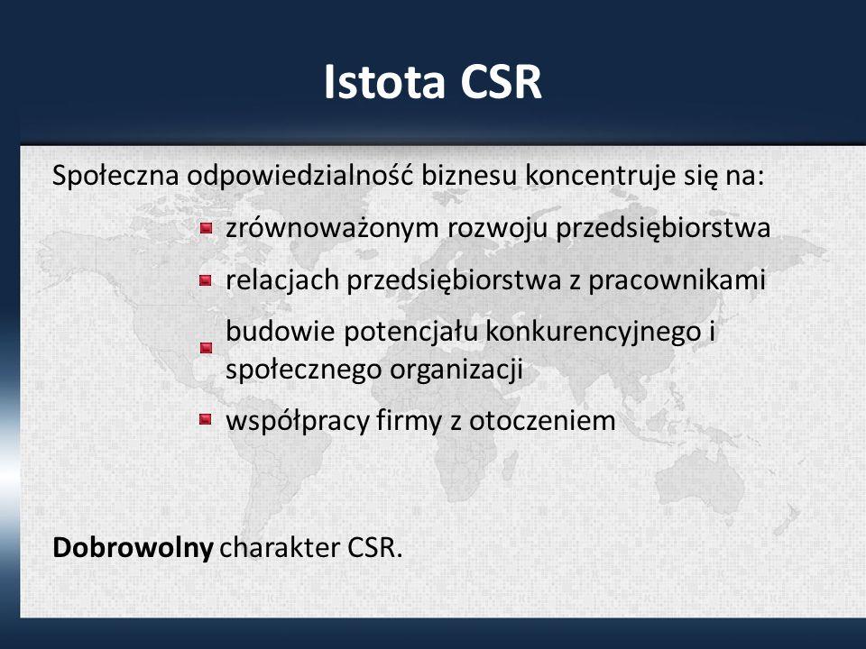 Istota CSR