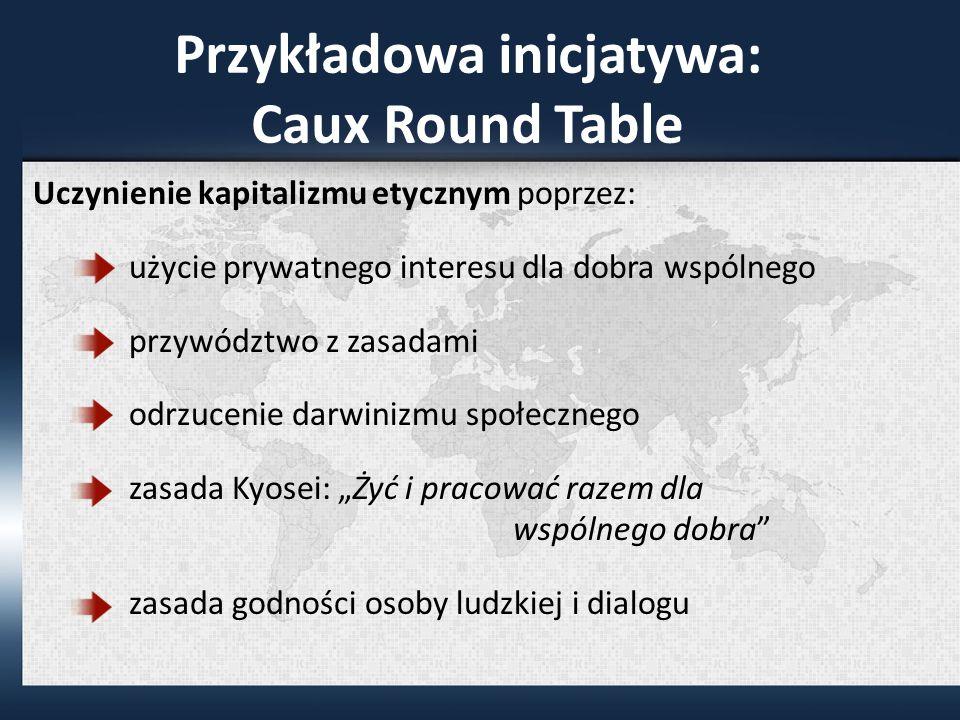 Przykładowa inicjatywa: Caux Round Table