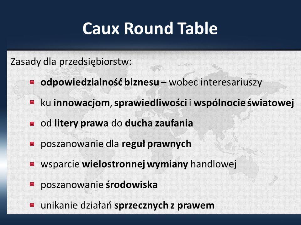 Caux Round Table Zasady dla przedsiębiorstw: