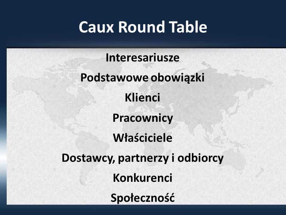 Caux Round Table Interesariusze Podstawowe obowiązki Klienci Pracownicy Właściciele Dostawcy, partnerzy i odbiorcy Konkurenci Społeczność