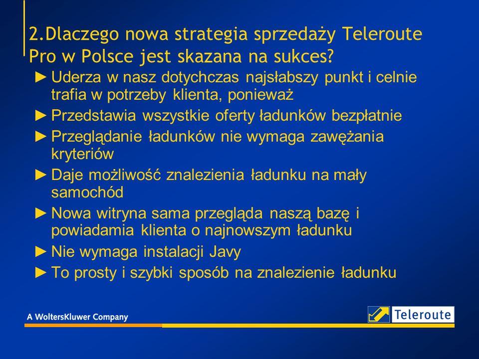2.Dlaczego nowa strategia sprzedaży Teleroute Pro w Polsce jest skazana na sukces