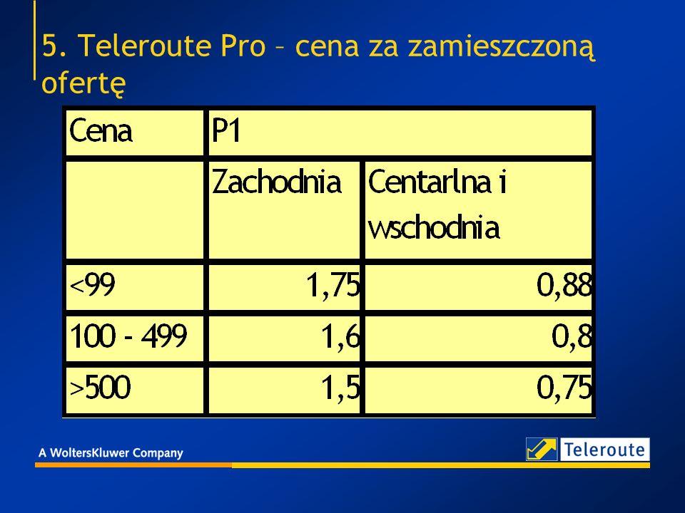 5. Teleroute Pro – cena za zamieszczoną ofertę