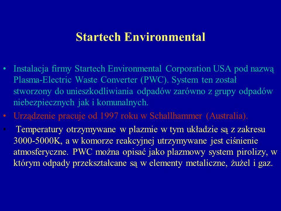 Startech Environmental