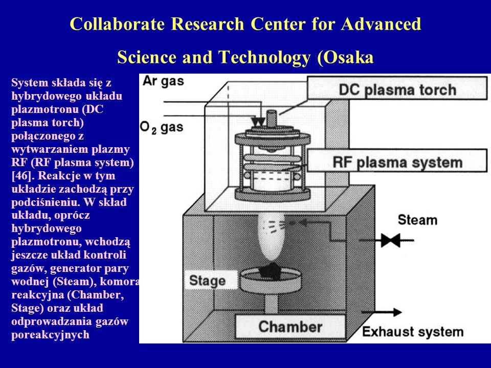 Collaborate Research Center for Advanced Science and Technology (Osaka