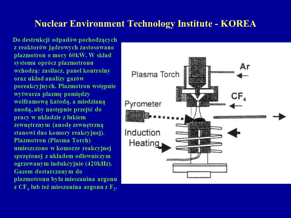 Nuclear Environment Technology Institute - KOREA