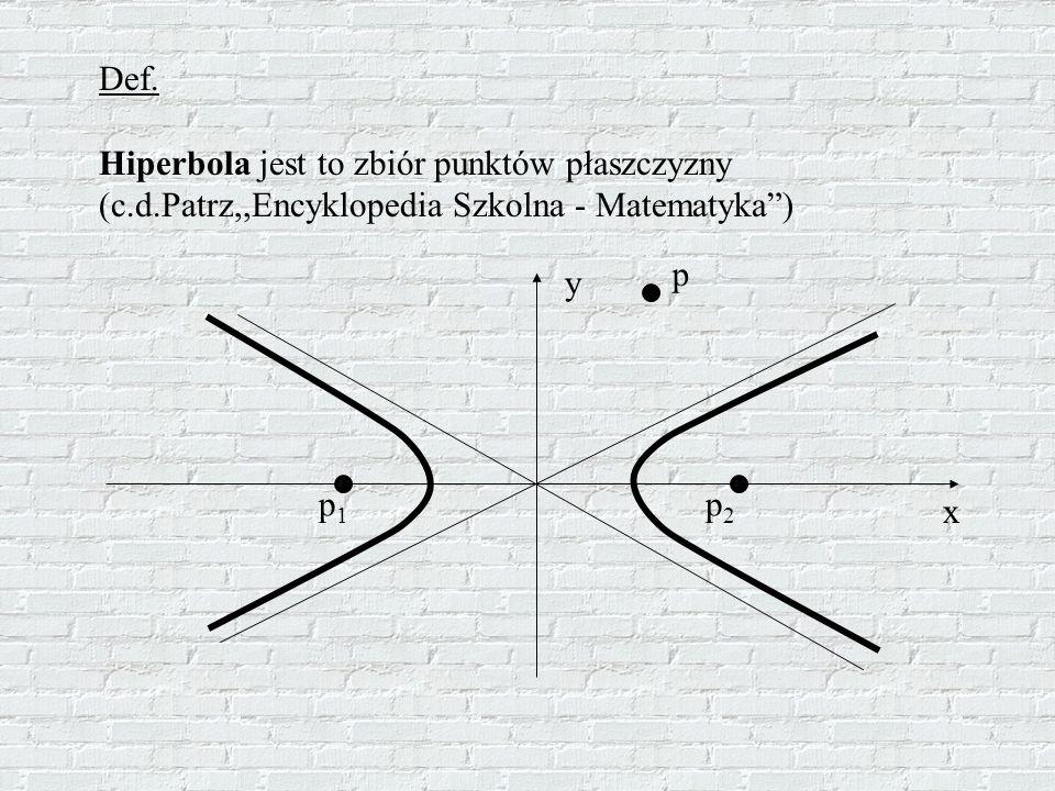 Def. Hiperbola jest to zbiór punktów płaszczyzny. (c.d.Patrz,,Encyklopedia Szkolna - Matematyka ) p.