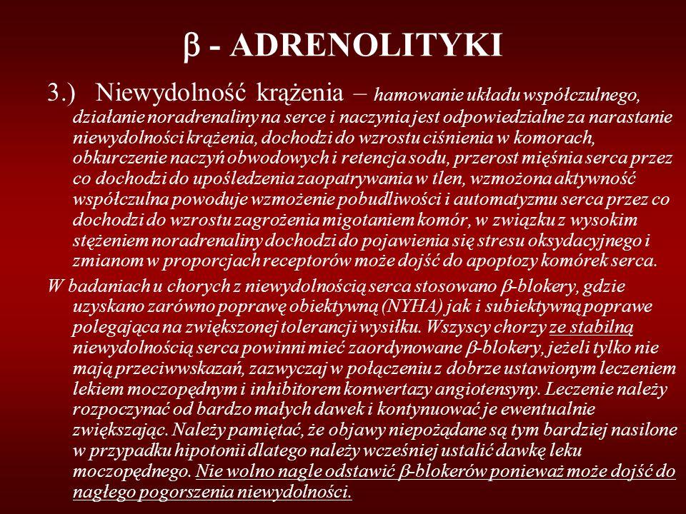 - ADRENOLITYKI