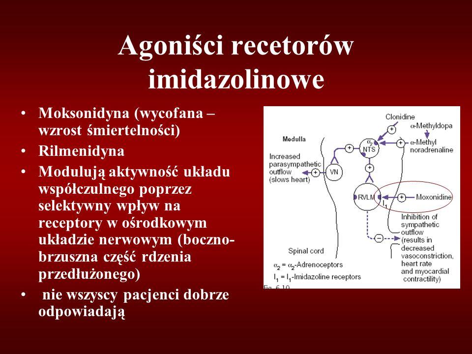 Agoniści recetorów imidazolinowe