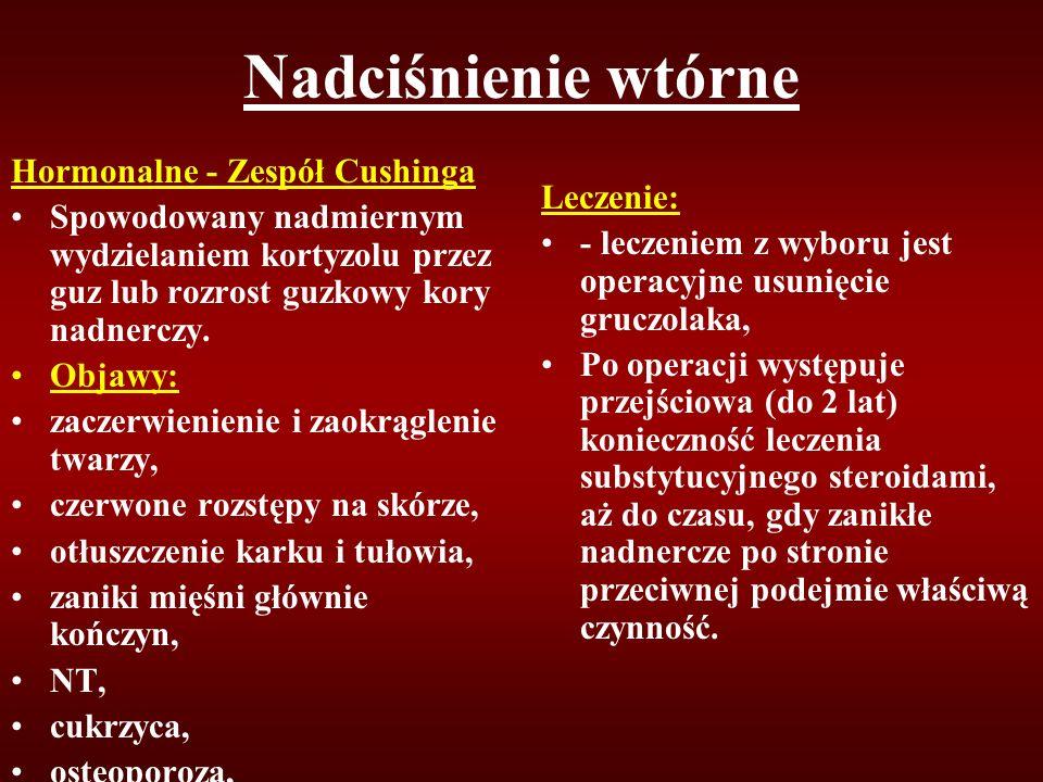 Nadciśnienie wtórne Hormonalne - Zespół Cushinga