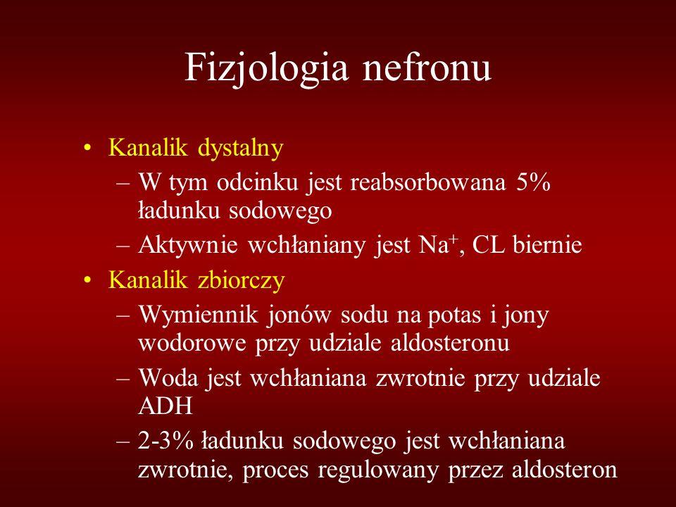 Fizjologia nefronu Kanalik dystalny