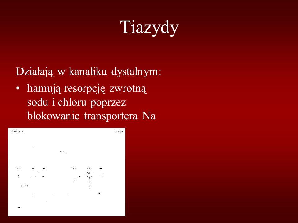 Tiazydy Działają w kanaliku dystalnym: