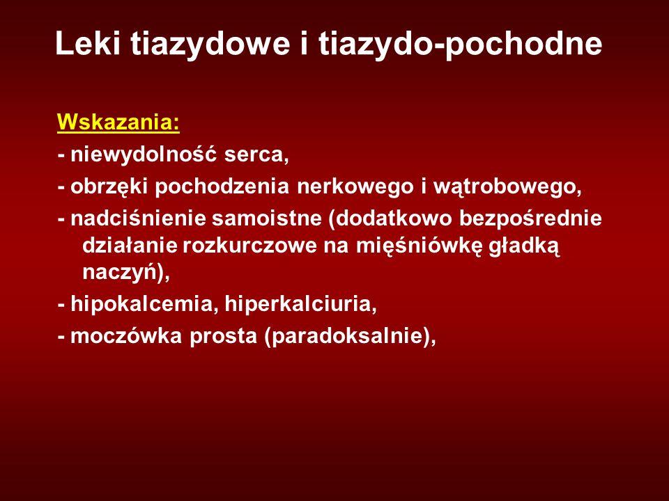 Leki tiazydowe i tiazydo-pochodne
