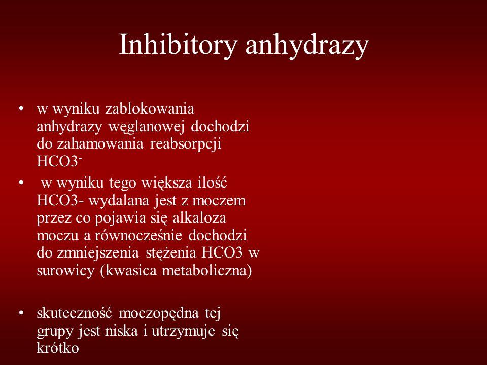 Inhibitory anhydrazy w wyniku zablokowania anhydrazy węglanowej dochodzi do zahamowania reabsorpcji HCO3-
