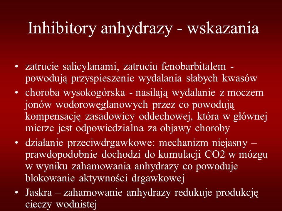 Inhibitory anhydrazy - wskazania