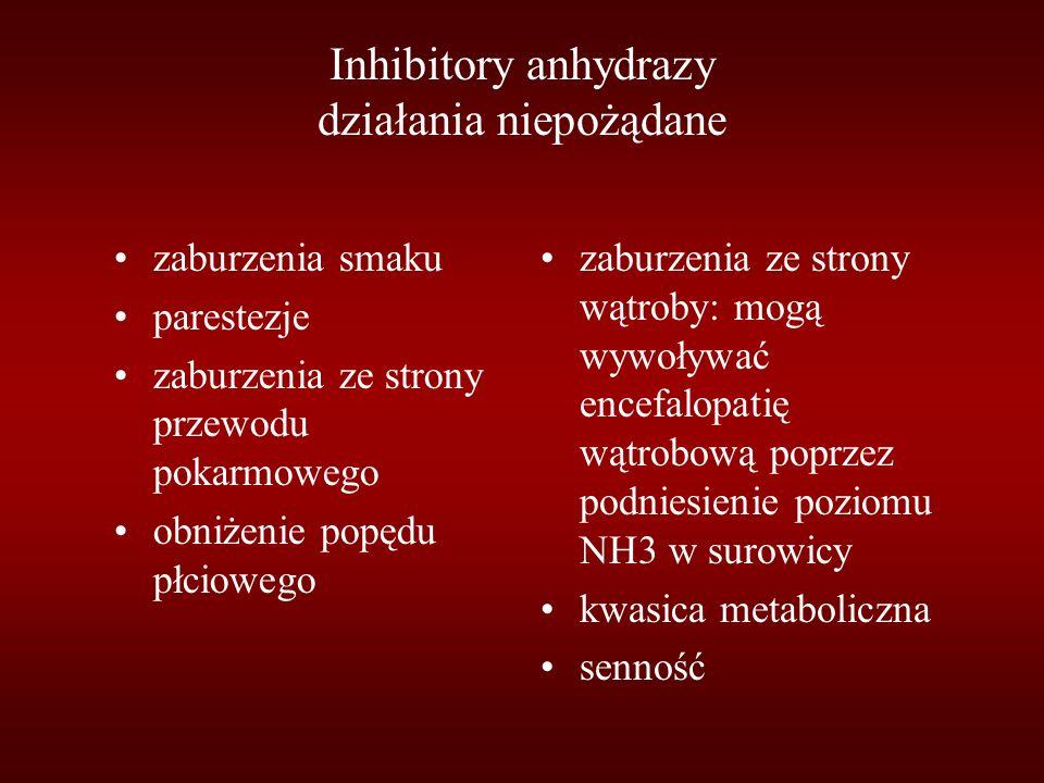 Inhibitory anhydrazy działania niepożądane
