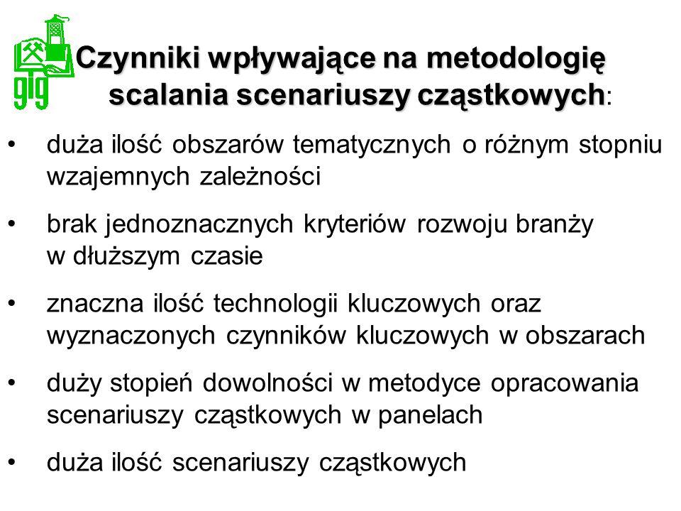 Czynniki wpływające na metodologię scalania scenariuszy cząstkowych: