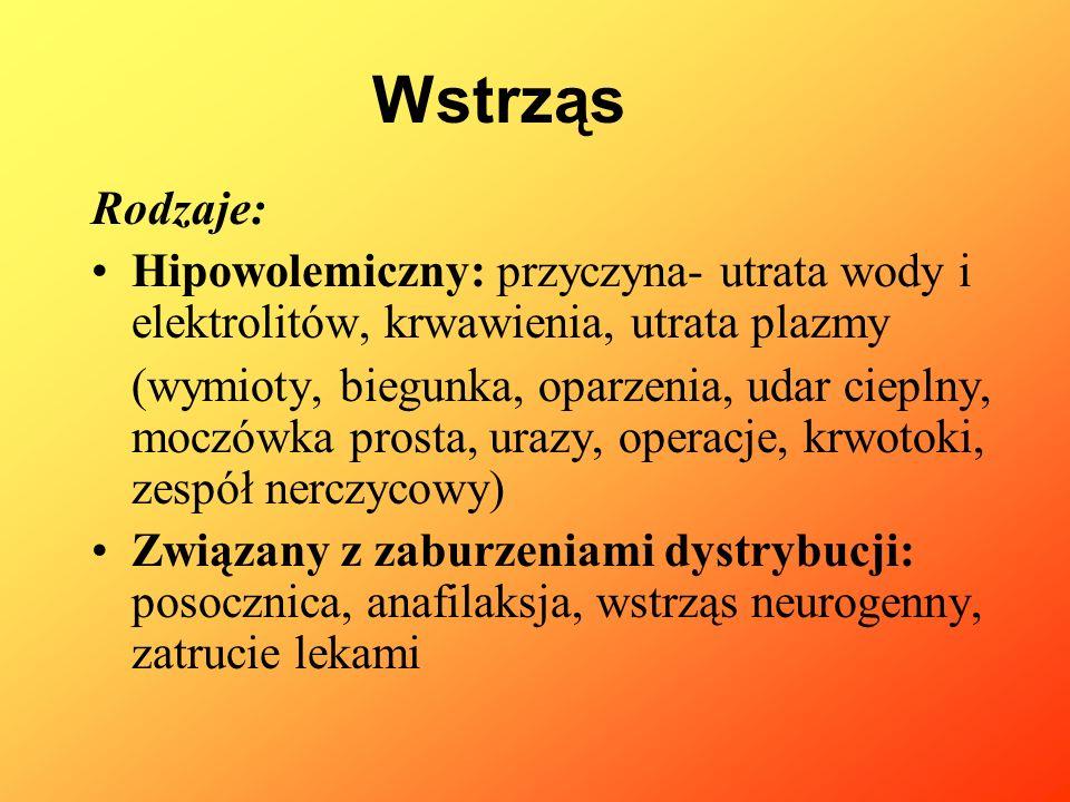 Wstrząs Rodzaje: Hipowolemiczny: przyczyna- utrata wody i elektrolitów, krwawienia, utrata plazmy.