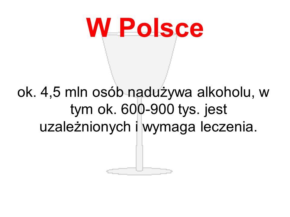 W Polsce ok. 4,5 mln osób nadużywa alkoholu, w tym ok.