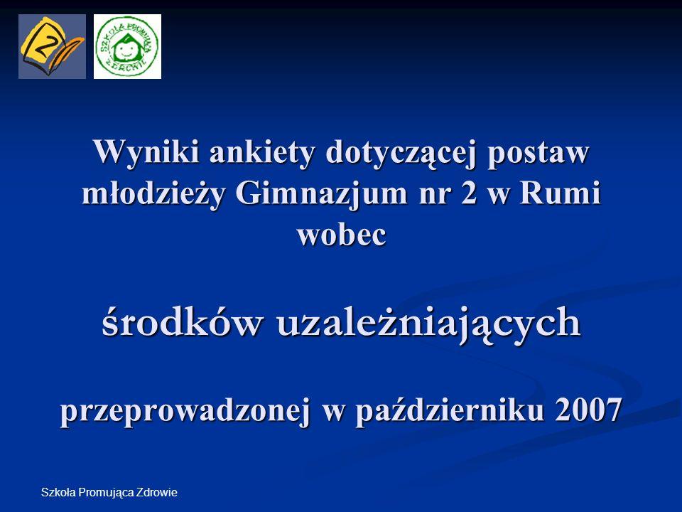 Wyniki ankiety dotyczącej postaw młodzieży Gimnazjum nr 2 w Rumi wobec środków uzależniających przeprowadzonej w październiku 2007