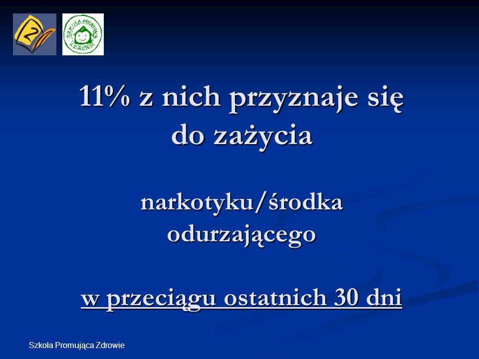 11% z nich przyznaje się do zażycia narkotyku/środka odurzającego w przeciągu ostatnich 30 dni