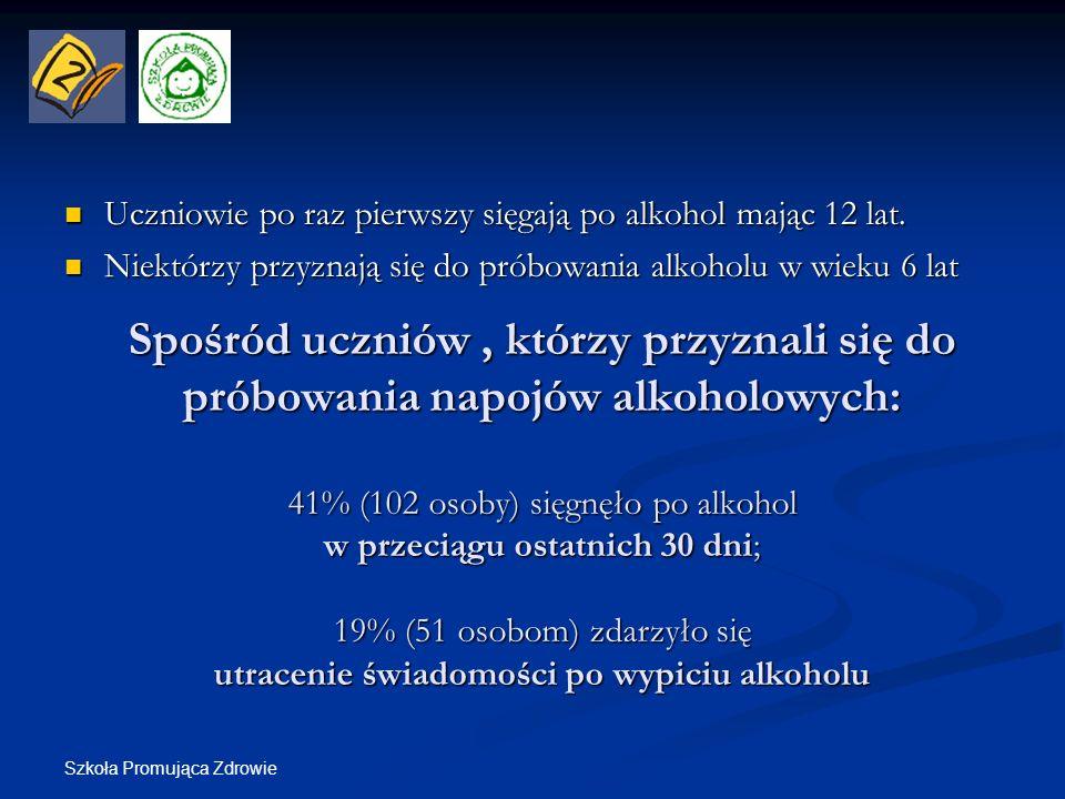 Uczniowie po raz pierwszy sięgają po alkohol mając 12 lat.