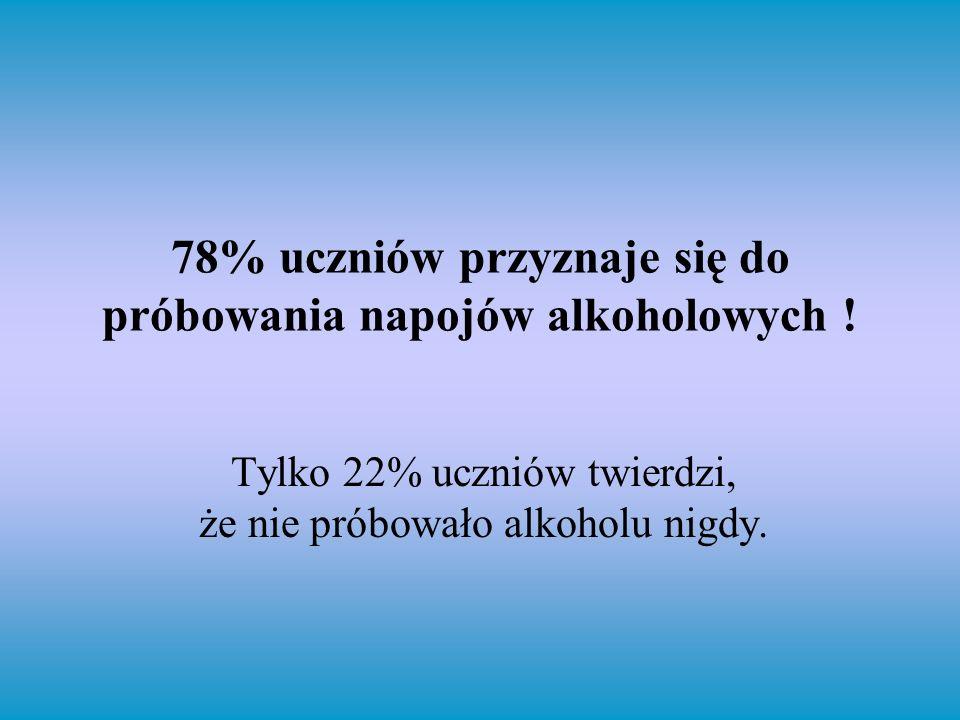 78% uczniów przyznaje się do próbowania napojów alkoholowych !