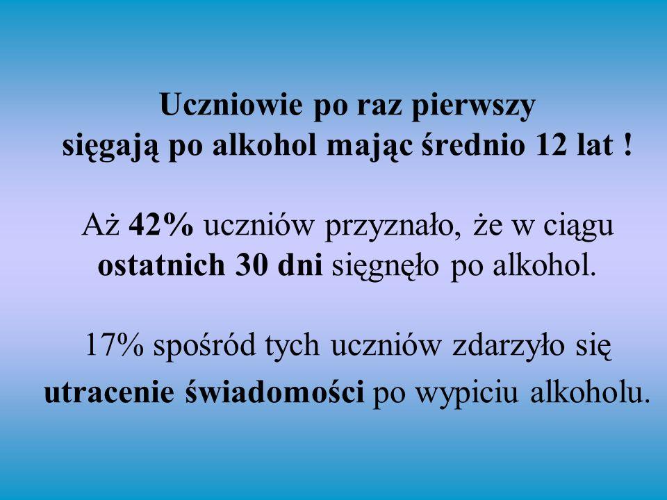 Uczniowie po raz pierwszy sięgają po alkohol mając średnio 12 lat
